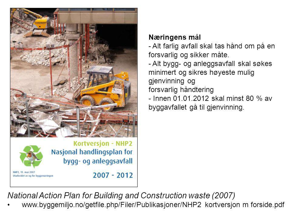 National Action Plan for Building and Construction waste (2007) •www.byggemiljo.no/getfile.php/Filer/Publikasjoner/NHP2 kortversjon m forside.pdf Næringens mål - Alt farlig avfall skal tas hånd om på en forsvarlig og sikker måte.