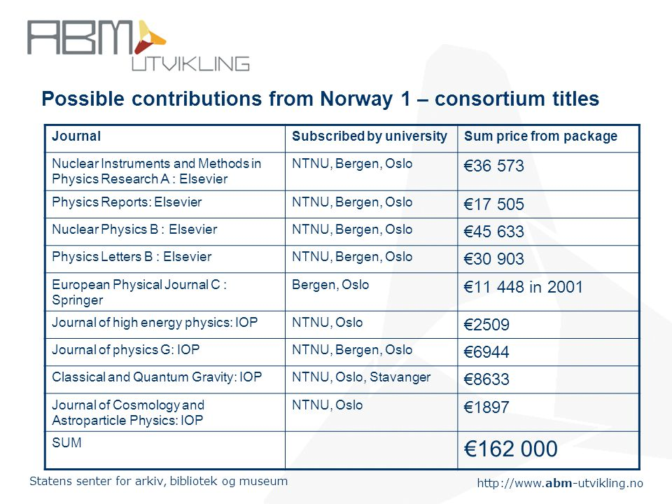 Statens senter for arkiv, bibliotek og museum Possible contributions from Norway 1 – consortium titles JournalSubscribed by universitySum price from package Nuclear Instruments and Methods in Physics Research A : Elsevier NTNU, Bergen, Oslo € Physics Reports: ElsevierNTNU, Bergen, Oslo € Nuclear Physics B : ElsevierNTNU, Bergen, Oslo € Physics Letters B : ElsevierNTNU, Bergen, Oslo € European Physical Journal C : Springer Bergen, Oslo € in 2001 Journal of high energy physics: IOPNTNU, Oslo €2509 Journal of physics G: IOPNTNU, Bergen, Oslo €6944 Classical and Quantum Gravity: IOPNTNU, Oslo, Stavanger €8633 Journal of Cosmology and Astroparticle Physics: IOP NTNU, Oslo €1897 SUM €