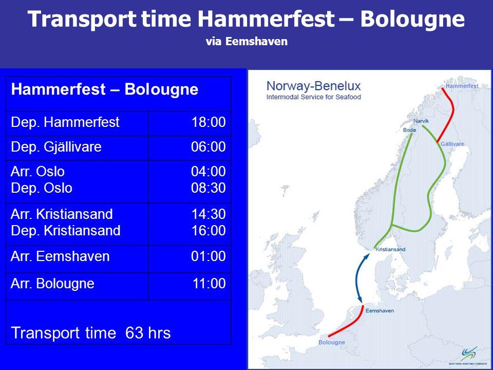 Transport time Hammerfest – Bolougne via Eemshaven Hammerfest – Bolougne Dep. Hammerfest18:00 Dep. Gjällivare06:00 Arr. Oslo Dep. Oslo 04:00 08:30 Arr