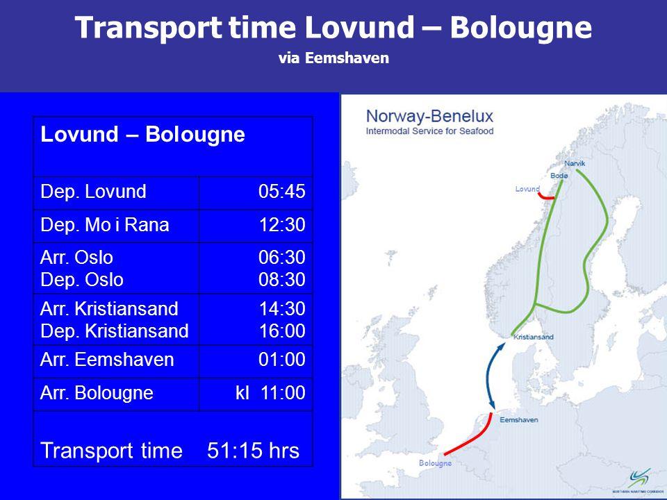 Transport time Lovund – Bolougne via Eemshaven Lovund Bolougne Lovund – Bolougne Dep. Lovund05:45 Dep. Mo i Rana12:30 Arr. Oslo Dep. Oslo 06:30 08:30