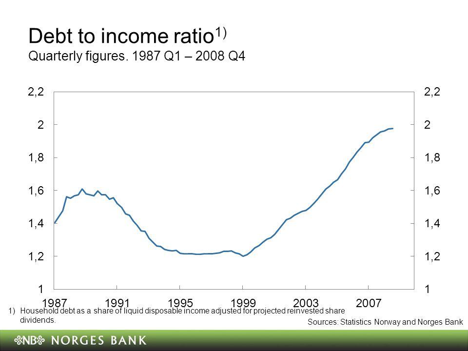 Debt to income ratio 1) Quarterly figures.