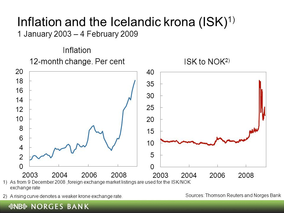 Inflation and the Icelandic krona (ISK) 1) 1 January 2003 – 4 February 2009 Inflation 12-month change.