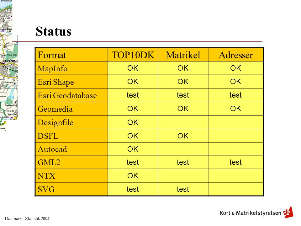 Danmarks Statistik 2004 Status FormatTOP10DKMatrikelAdresser MapInfo OK Esri Shape OK Esri Geodatabase test Geomedia OK Designfile OK DSFL OK Autocad OK GML2 test NTX OK SVG test