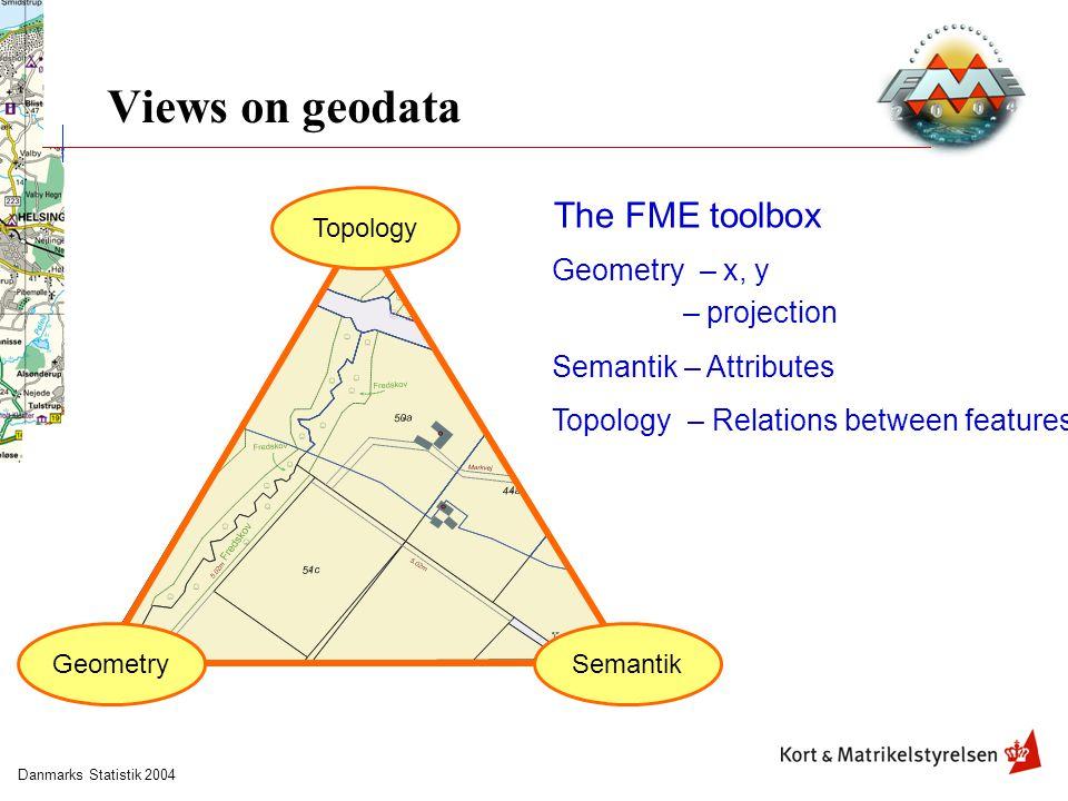 Danmarks Statistik 2004 Views on geodata Geometry Semantik Topology Geometry – x, y – projection Topology – Relations between features Semantik – Attr
