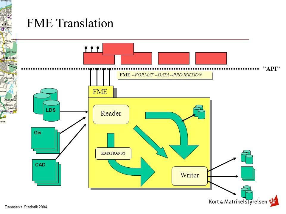Danmarks Statistik 2004 FME Translation API Gis LDS CAD FME --FORMAT --DATA --PROJEKTION FME Reader Writer KMSTRANS()