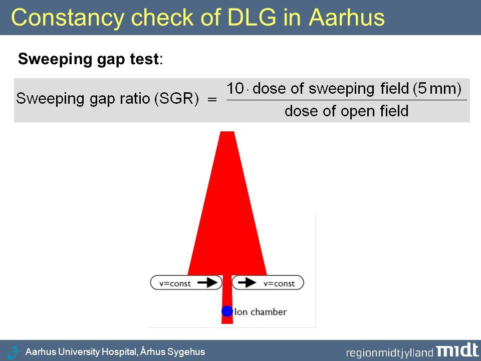 Aarhus University Hospital, Århus Sygehus DLG for Varian Clinacs in Aarhus •10 Varian Clinac accelerators in Aarhus with MLC version 7.2 •Adjustment of DLG using MLC HyperTerminal: –Command: diagAdjustSysOffsets –Parameter: System Leaf Gap Offset •Sweeping gap ratios (SGRs) for System Leaf Gap Offset = 0: AcceleratorSGR 10.782 20.772 3 40.795 50.806 60.790 70.791 80.797 90.803 100.772 Max.