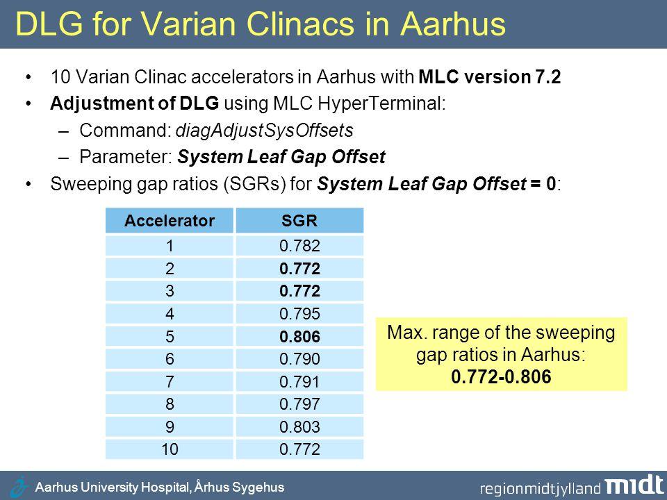 Aarhus University Hospital, Århus Sygehus Dosimetric effect of different DLG Accelerator 3 Mean dose relative to SGR=0.773 Sweeping gap ratio (SGR)0.8260.8080.773 System Leaf Gap Offset [mm]0.60.50 PlanSite Dose - #Fractions Modulation #Arc s Comments 1HHIMRT68/66/60/50-34892 MU 1.91.50Typical IMRT plan 2prost + LNRA74/55-37500MU210.80Standard modulation prost + LNRA74/55-371000MU221.50High modulation 3prost + LNRA74/55-37500MU10.90.80Standard modulation prost + LNRA74/55-371000MU121.60High modulation 4tonsilRA68/60/50-34500MU11.51.10Standard modulation tonsilRA68/60/50-341000MU12.82.20High modulation 5tonsilRA68/60/50-34500MU21.71.30Standard modulation tonsilRA68/60/50-341000MU23.12.60High modulation Analysis: Mean prostate, 500 MU 1.00.80.0 Mean prostate, 1000 MU 2.01.60.0 Mean tonsil, 500 MU 1.61.20.0 Mean tonsil, 1000 MU 3.02.40.0
