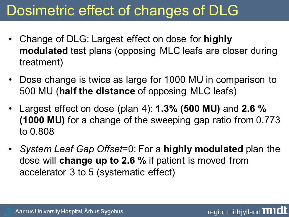 Aarhus University Hospital, Århus Sygehus Dosimetric effect of changes of DLG •Change of DLG: Largest effect on dose for highly modulated test plans (