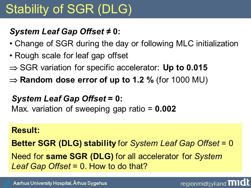 Aarhus University Hospital, Århus Sygehus Stability of SGR (DLG) System Leaf Gap Offset ≠ 0: • Change of SGR during the day or following MLC initializ