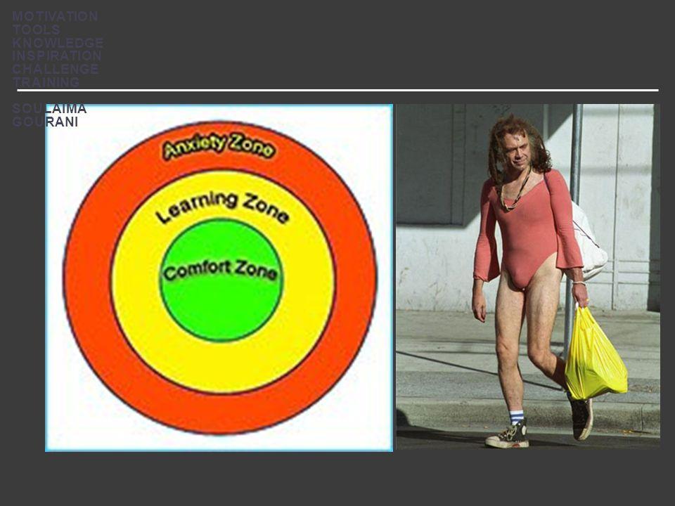 MOTIVATION TOOLS KNOWLEDGE INSPIRATION CHALLENGE TRAINING SOULAIMA GOURANI
