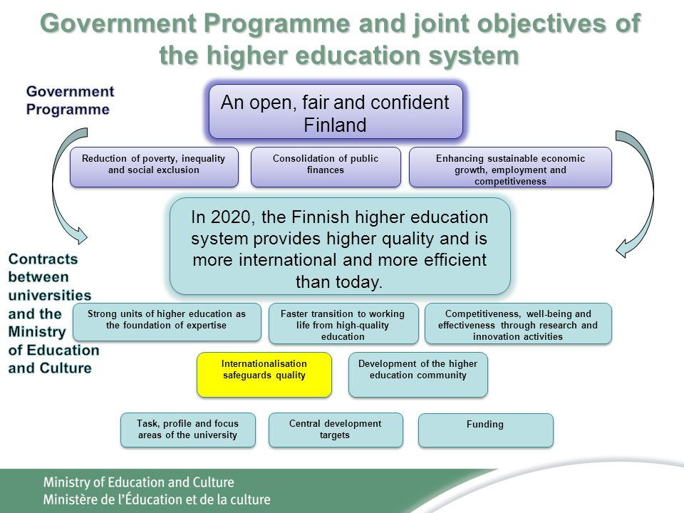 Government Programme and joint objectives of the higher education system Reduction of poverty, inequality and social exclusion Reduction of poverty, i