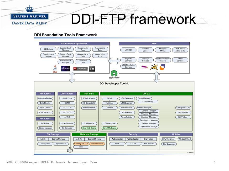 –Fjerde niveau 2008::CESSDA-expert::DDI-FTP::Jannik Jensen::Layer Cake3 DDI-FTP framework