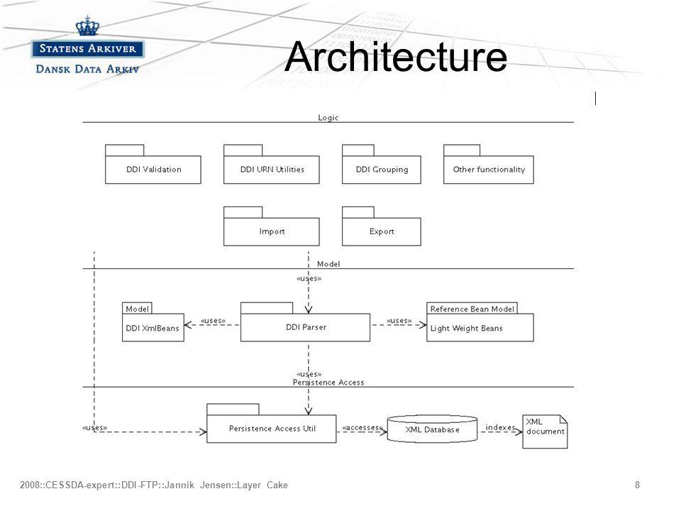 –Fjerde niveau 2008::CESSDA-expert::DDI-FTP::Jannik Jensen::Layer Cake8 Architecture