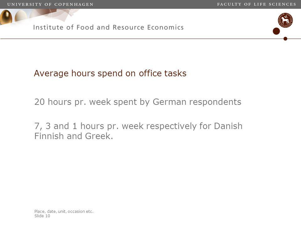 Place, date, unit, occasion etc.Slide 10 Average hours spend on office tasks 20 hours pr.