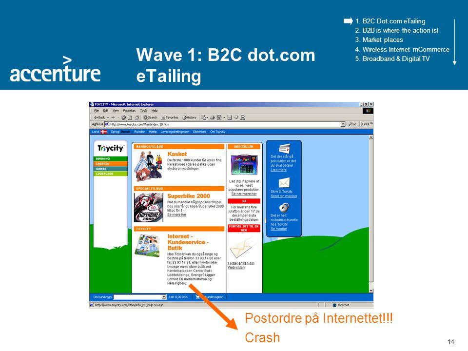 14 Wave 1: B2C dot.com eTailing 1. B2C Dot.com eTailing 2.