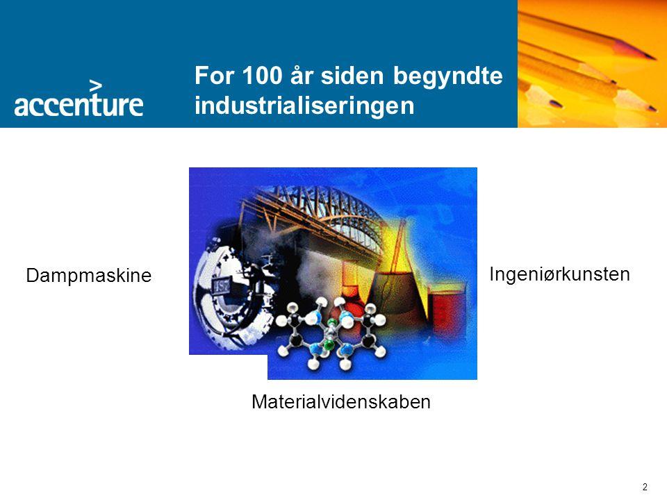 2 For 100 år siden begyndte industrialiseringen Dampmaskine Ingeniørkunsten Materialvidenskaben
