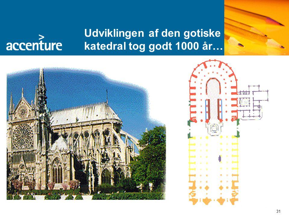 31 Udviklingen af den gotiske katedral tog godt 1000 år…