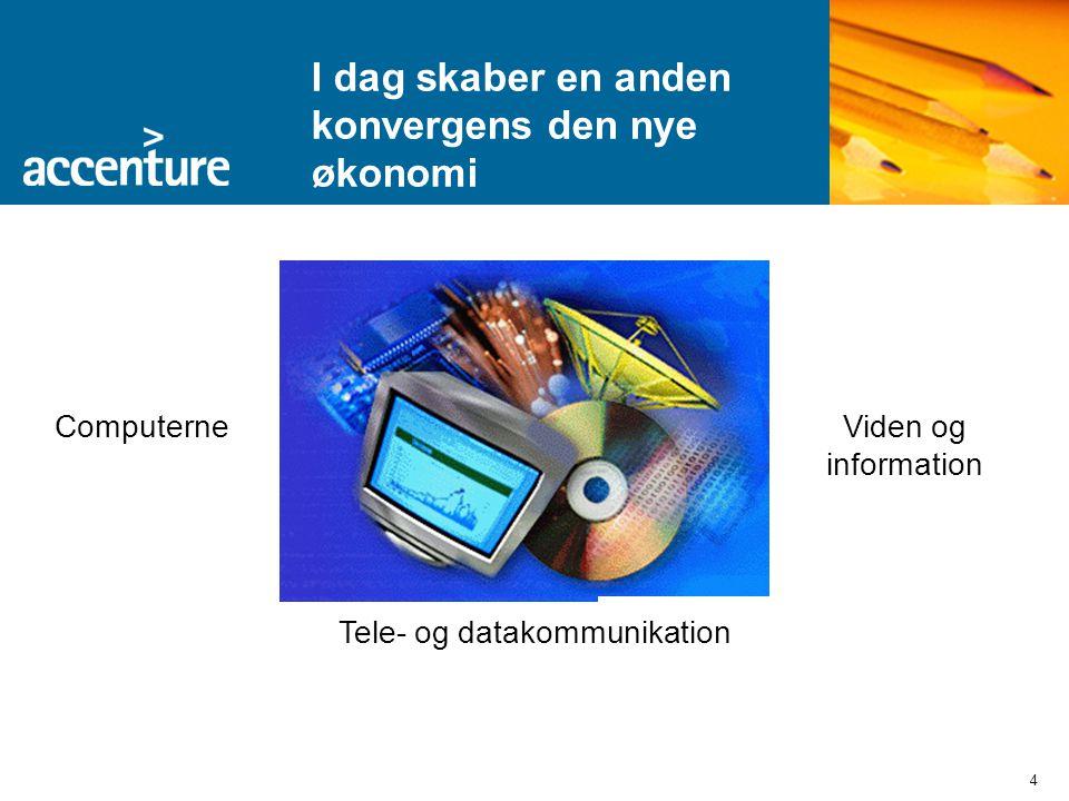 4 Computerne Tele- og datakommunikation Viden og information I dag skaber en anden konvergens den nye økonomi