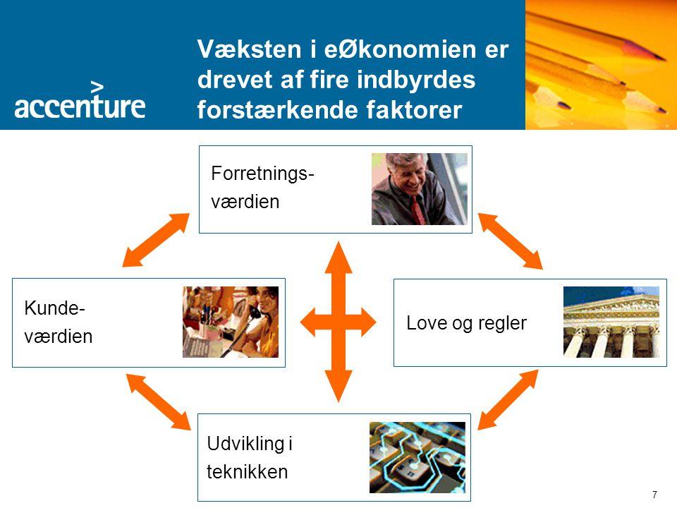7 Væksten i eØkonomien er drevet af fire indbyrdes forstærkende faktorer Kunde- værdien Forretnings- værdien Udvikling i teknikken Love og regler