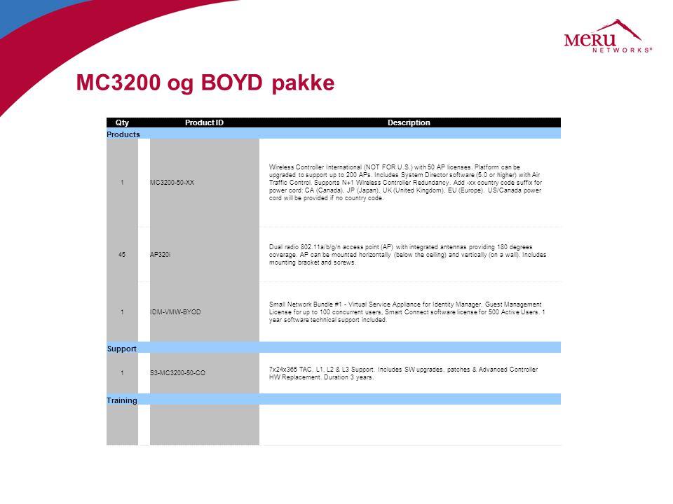 Større sager og tilbud •Non Standard Pricing = NSP –Priser via disti samt Eivind Lunde •Deal registration via partner portalen.