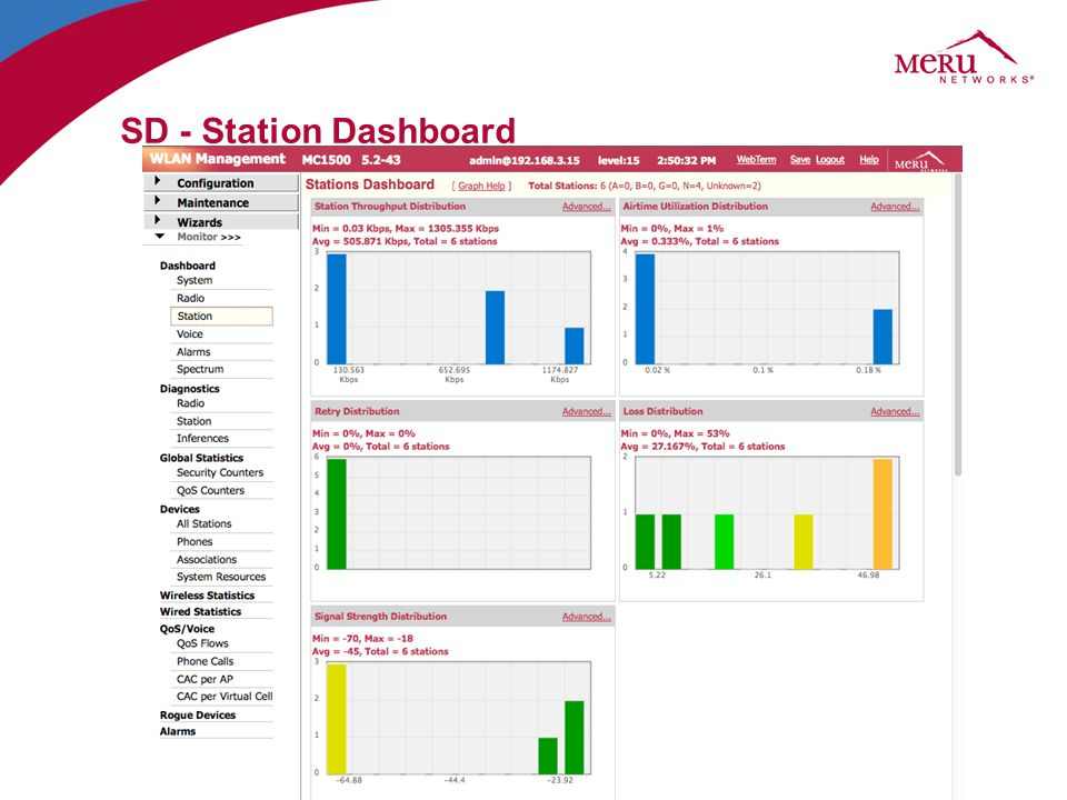 SD - Station Logging 1.40