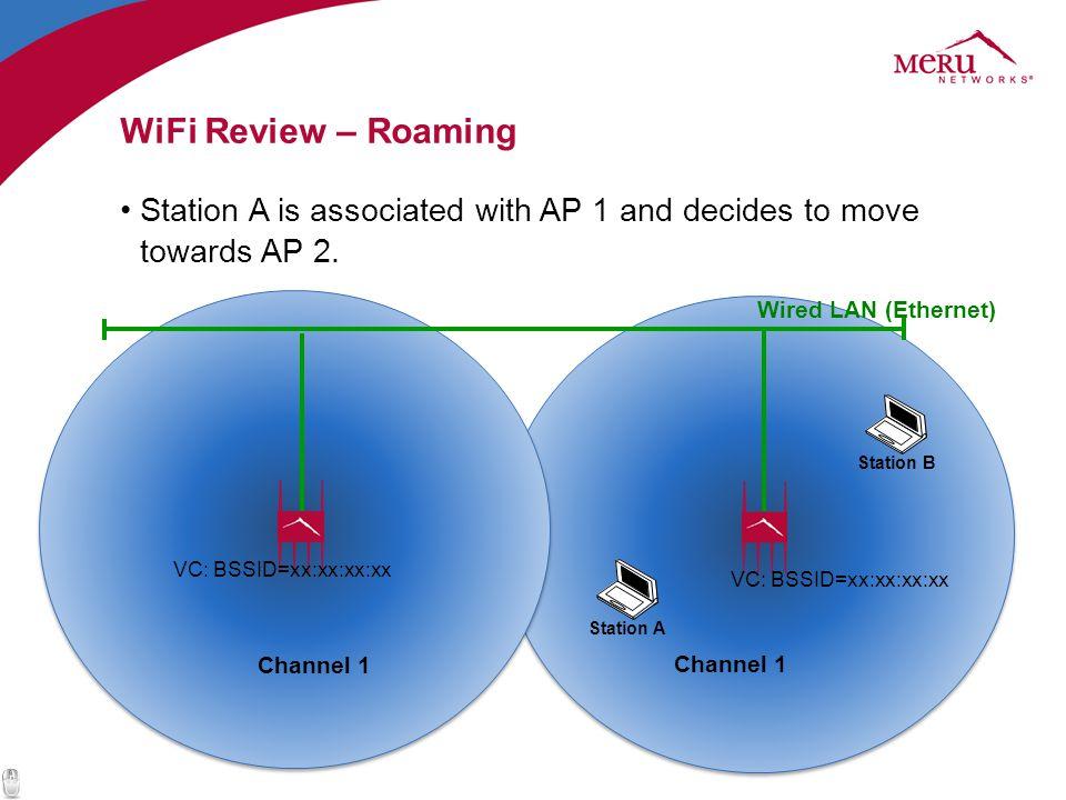 Channel design for service 1st kanal lag til interne brugere, 2nd kanal lag er til VoIP.