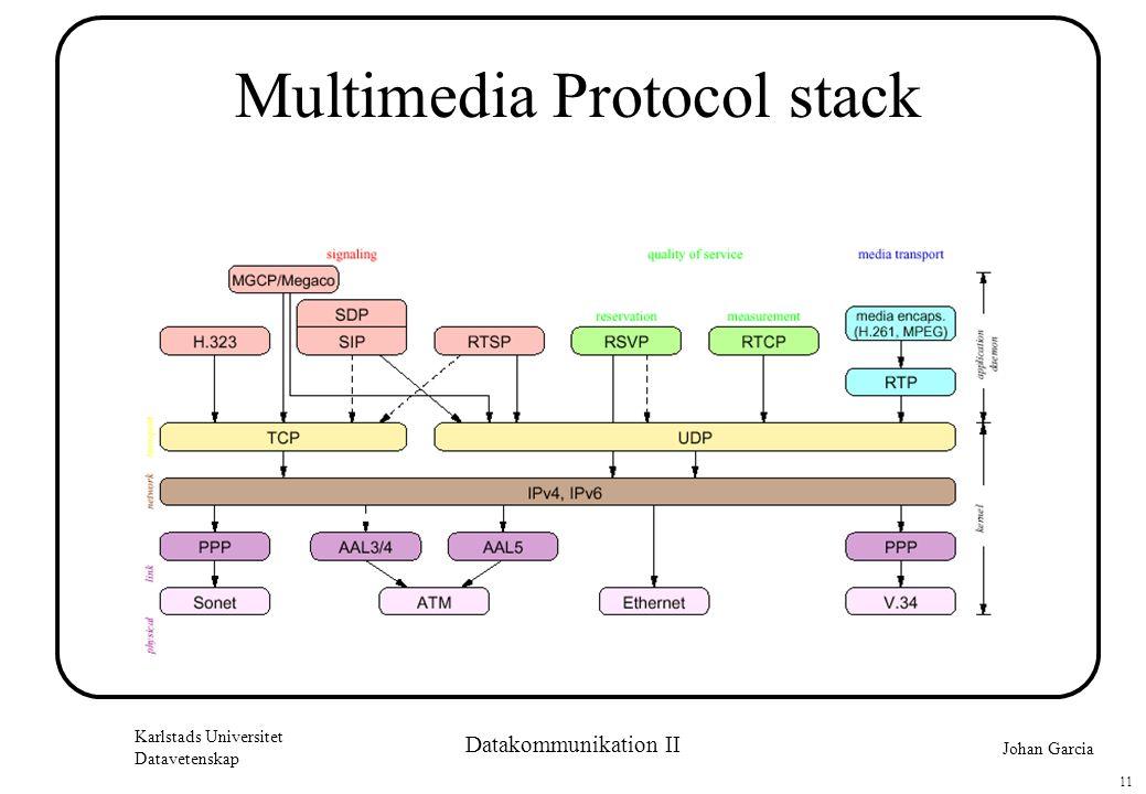 Johan Garcia Karlstads Universitet Datavetenskap 11 Datakommunikation II Multimedia Protocol stack
