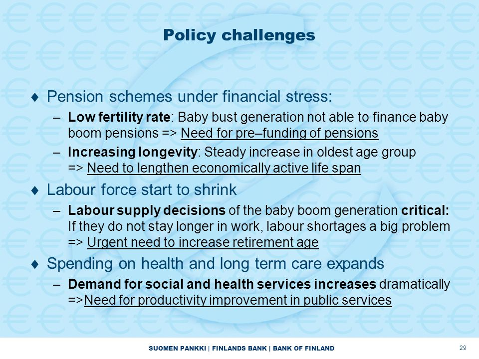 SUOMEN PANKKI | FINLANDS BANK | BANK OF FINLAND Policy challenges  Pension schemes under financial stress: –Low fertility rate: Baby bust generation