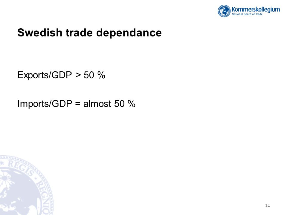 Swedish trade dependance Exports/GDP > 50 % Imports/GDP = almost 50 % 11
