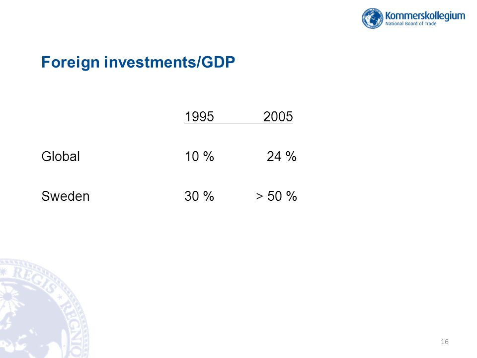 1995 2005 Global10 % 24 % Sweden30 %> 50 % Foreign investments/GDP 16