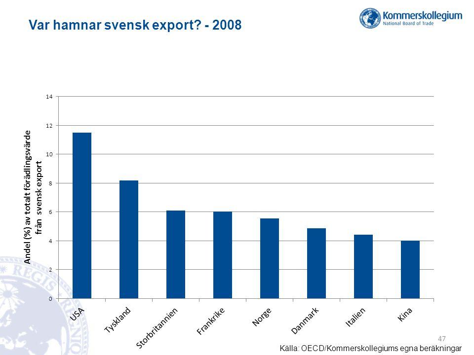 Var hamnar svensk export - 2008 Källa: OECD/Kommerskollegiums egna beräkningar 47