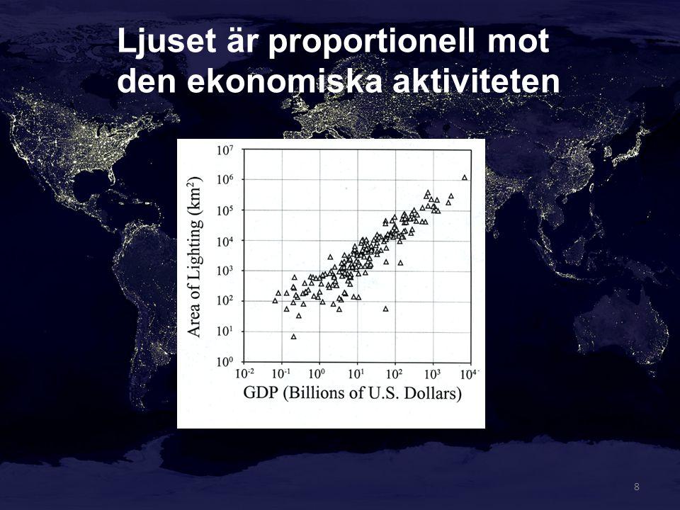 Ljuset är proportionell mot den ekonomiska aktiviteten 8