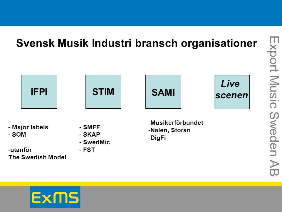 Export Music Sweden AB Svensk Musik Industri bransch organisationer IFPISTIM SAMI Live scenen - Major labels - SOM -utanför The Swedish Model - SMFF - SKAP - SwedMic - FST -Musikerförbundet -Nalen, Storan -DigFi