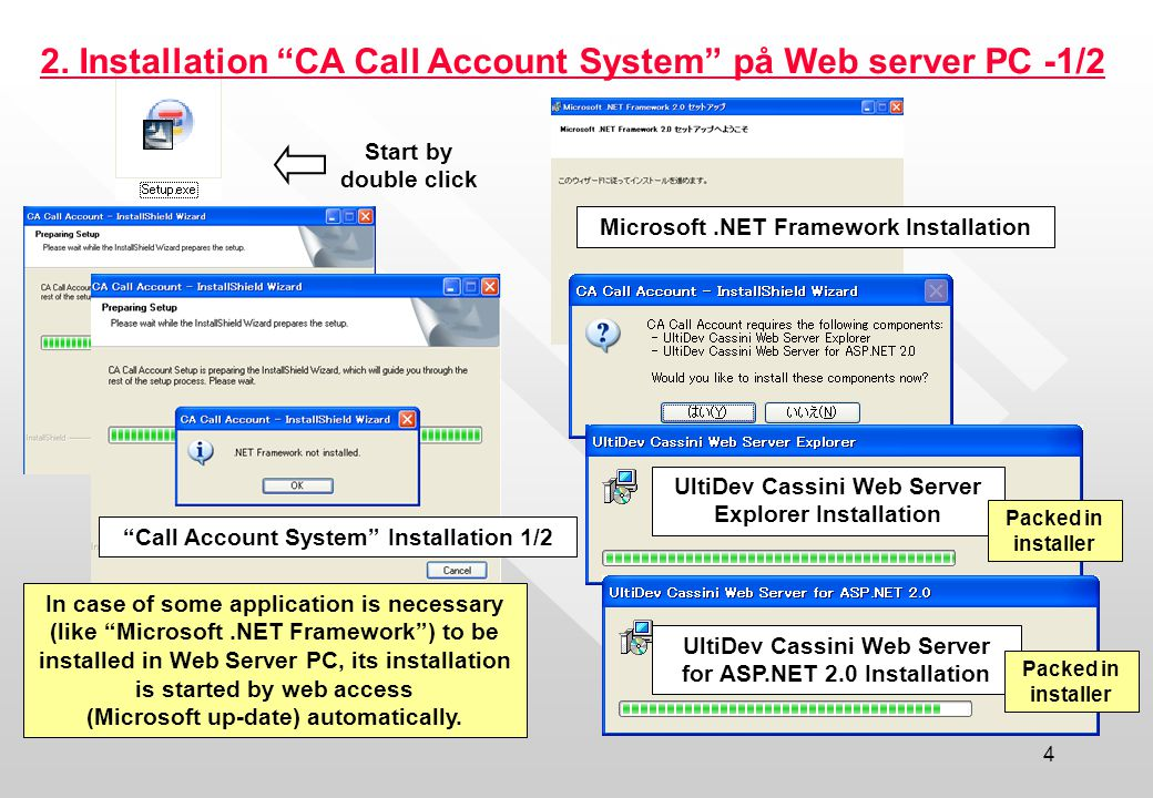 "4 2. Installation ""CA Call Account System"" på Web server PC -1/2 Microsoft.NET Framework Installation Start by double click In case of some applicatio"