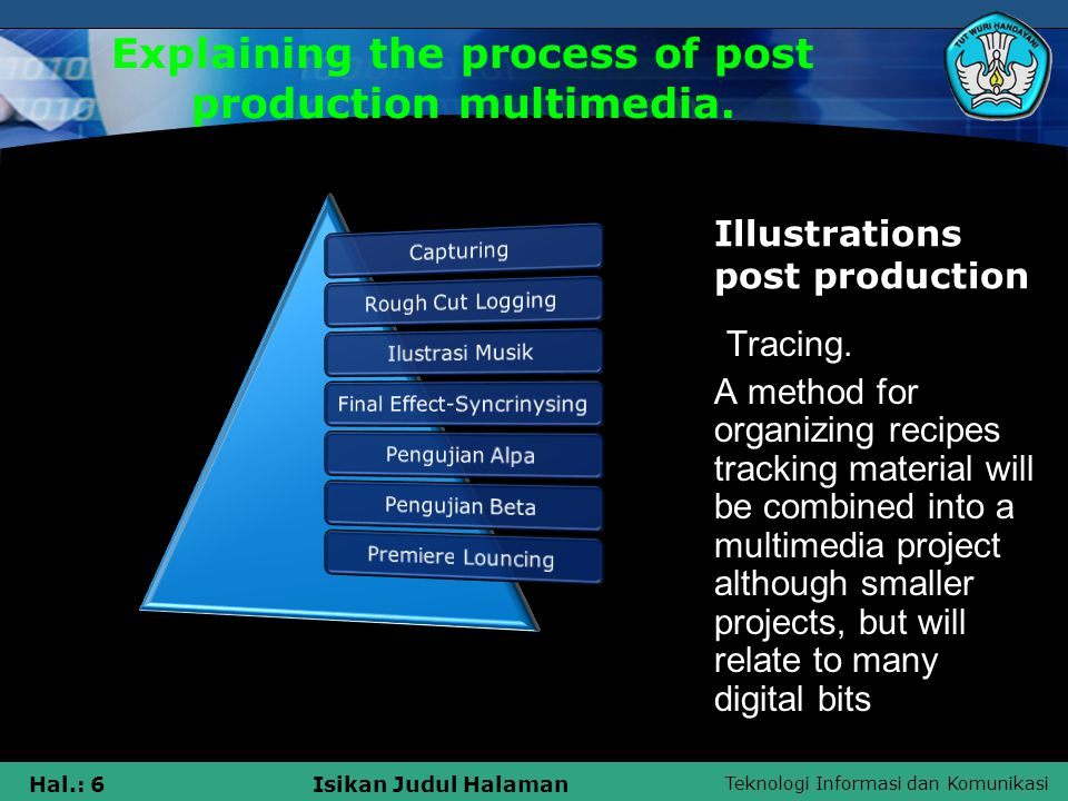 Teknologi Informasi dan Komunikasi Hal.: 6Isikan Judul Halaman Explaining the process of post production multimedia.