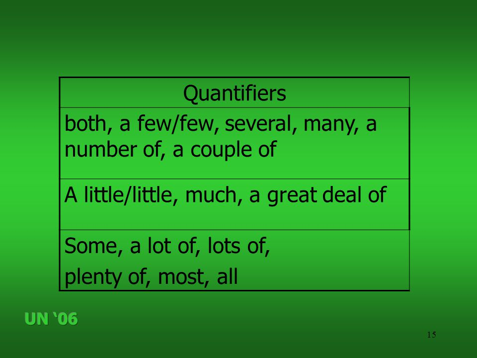 15 Quantifiers both, a few/few, several, many, a number of, a couple of A little/little, much, a great deal of Some, a lot of, lots of, plenty of, mos