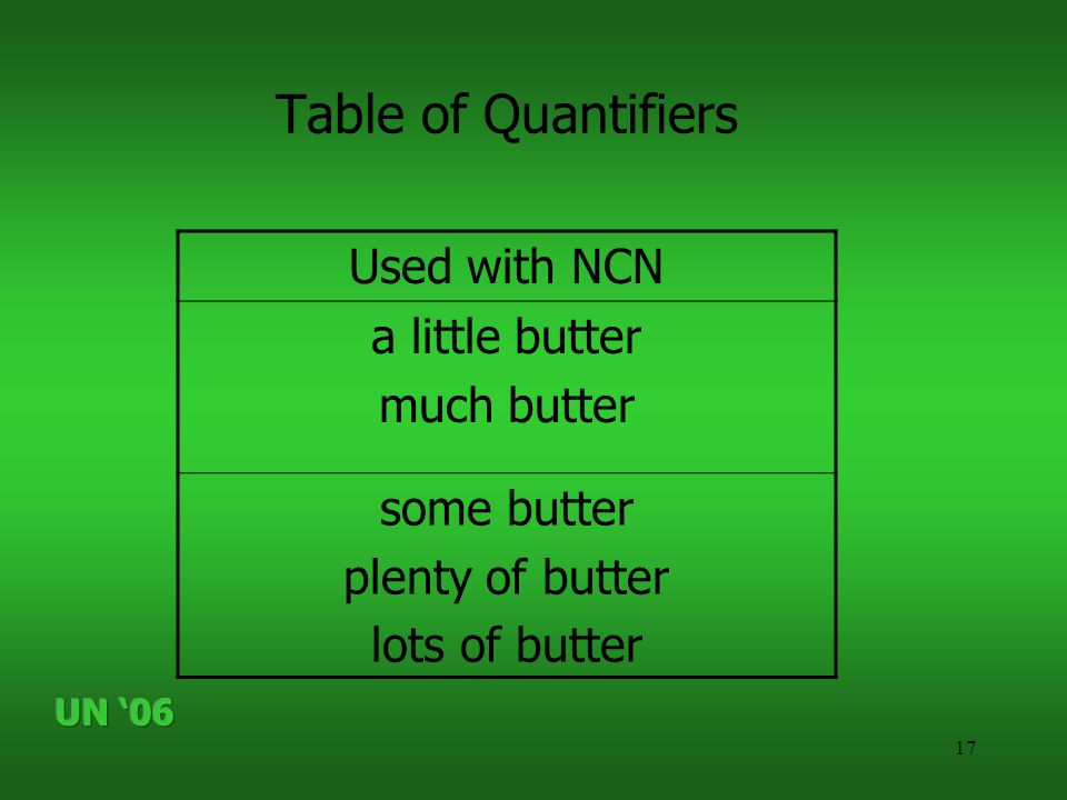 17 Table of Quantifiers Used with NCN a little butter much butter some butter plenty of butter lots of butter