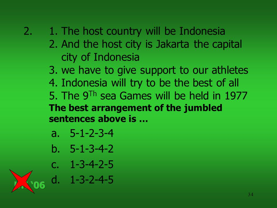34 2.1. The host country will be Indonesia 2.