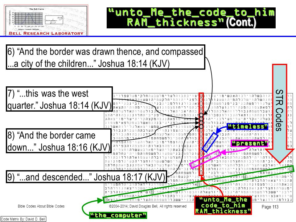 STR Codes unto_Me_the_code_to_him RAM_thickness (Cont.) unto_Me_thecode_to_himRAM_thickness the_computer present timeless Code Matrix By: David D.