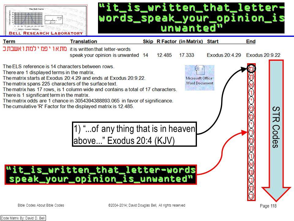 it_is_written_that_letter-words_speak_your_opinion_isunwanted it_is_written_that_letter-wordsspeak_your_opinion_is_unwanted Code Matrix By: David D.