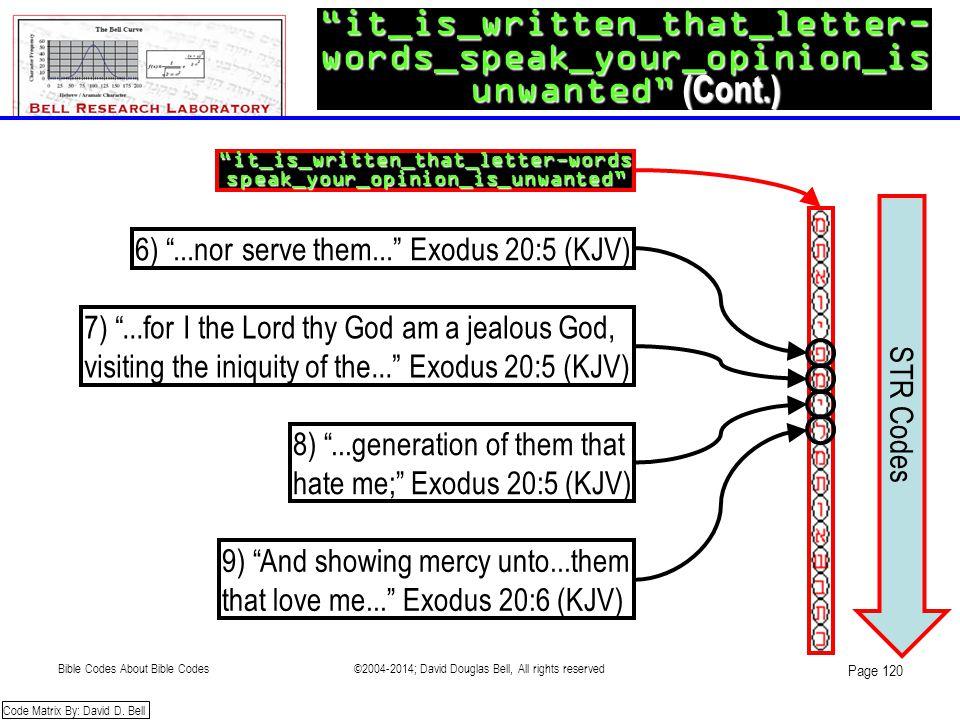 it_is_written_that_letter-words_speak_your_opinion_is unwanted (Cont.) it_is_written_that_letter-wordsspeak_your_opinion_is_unwanted Code Matrix By: David D.