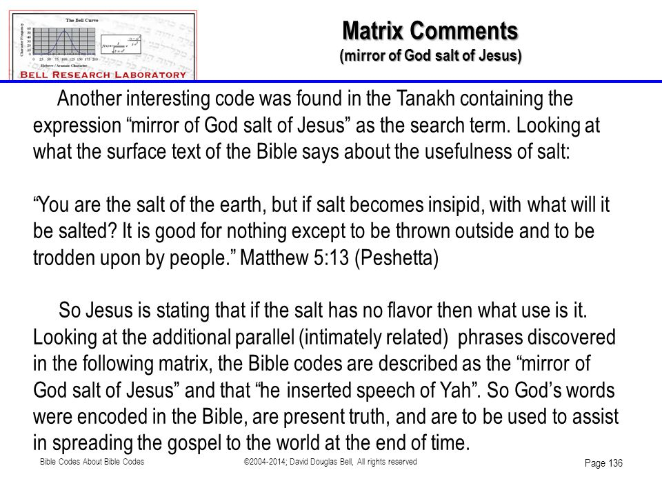 "Another interesting code was found in the Tanakh containing the expression ""mirror of God salt of Jesus"" as the search term. Looking at what the surfa"