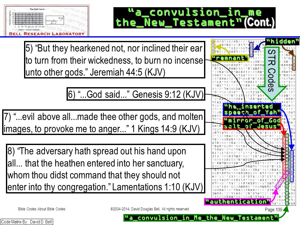 """a_convulsion_in_Me_the_New_Testament"" ""he_insertedspeech_of_Yah"" ""mirror_of_Godsalt_of_Jesus"" ""authentication"" ""hidden"" ""remnant"" Code Matrix By: Dav"