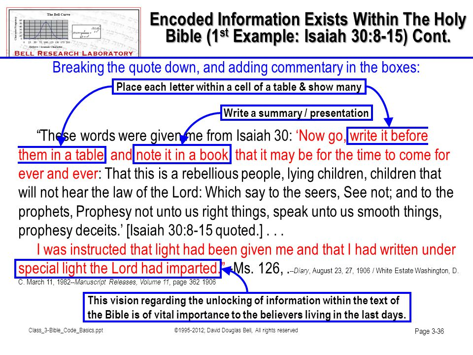 Class_3-Bible_Code_Basics.ppt©1995-2012; David Douglas Bell, All rights reserved Page 3-36 Breaking the quote down, and adding commentary in the boxes