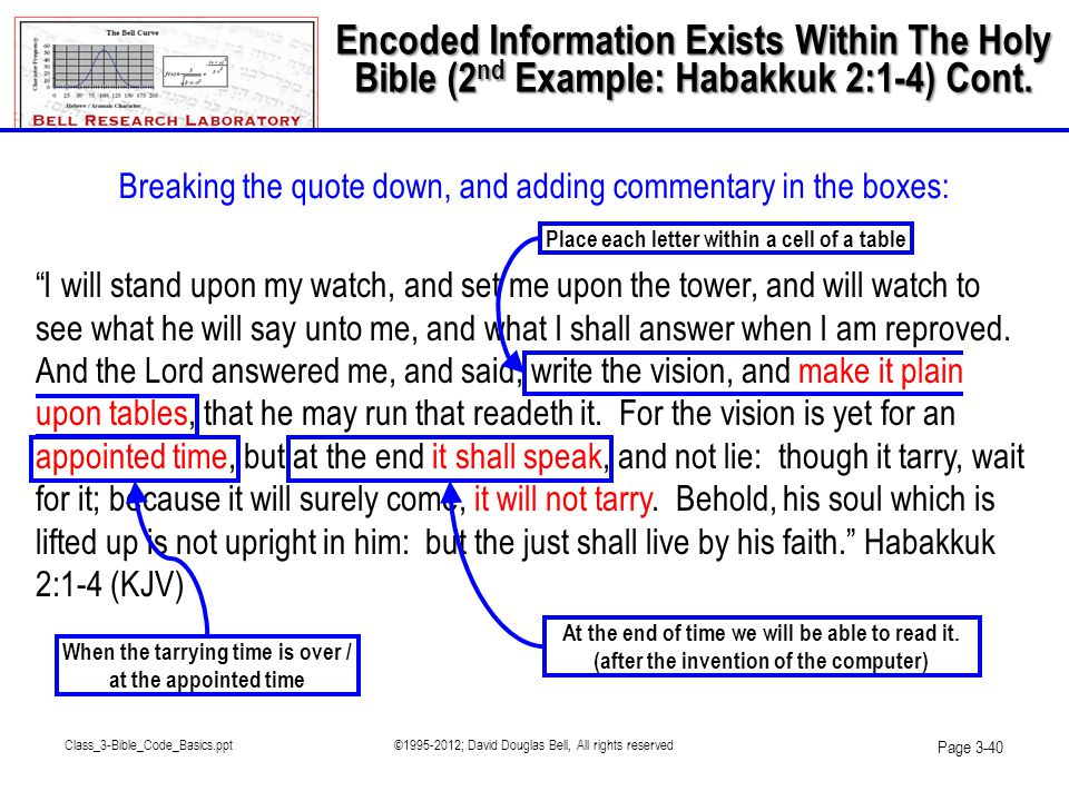 "Class_3-Bible_Code_Basics.ppt©1995-2012; David Douglas Bell, All rights reserved Page 3-40 ""I will stand upon my watch, and set me upon the tower, and"