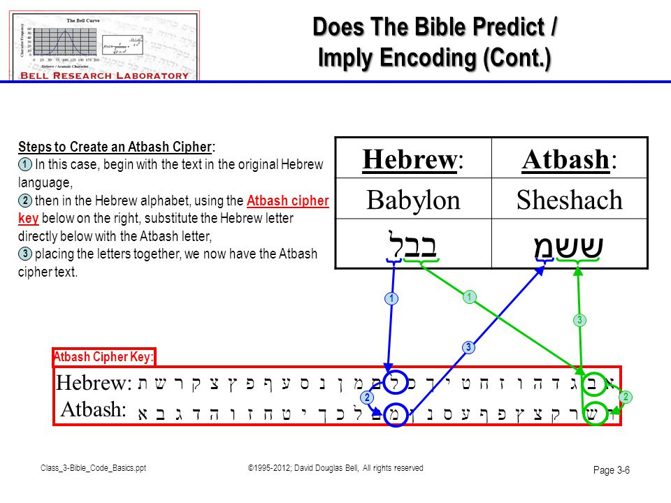 Class_3-Bible_Code_Basics.ppt©1995-2012; David Douglas Bell, All rights reserved Page 3-17 The following is an example of ELS encoding: The Bible codes are very good to show that the word of God, the Bible, is not the doctrine of man, but is trustworthy and that this document contains solid proof of its authenticity.