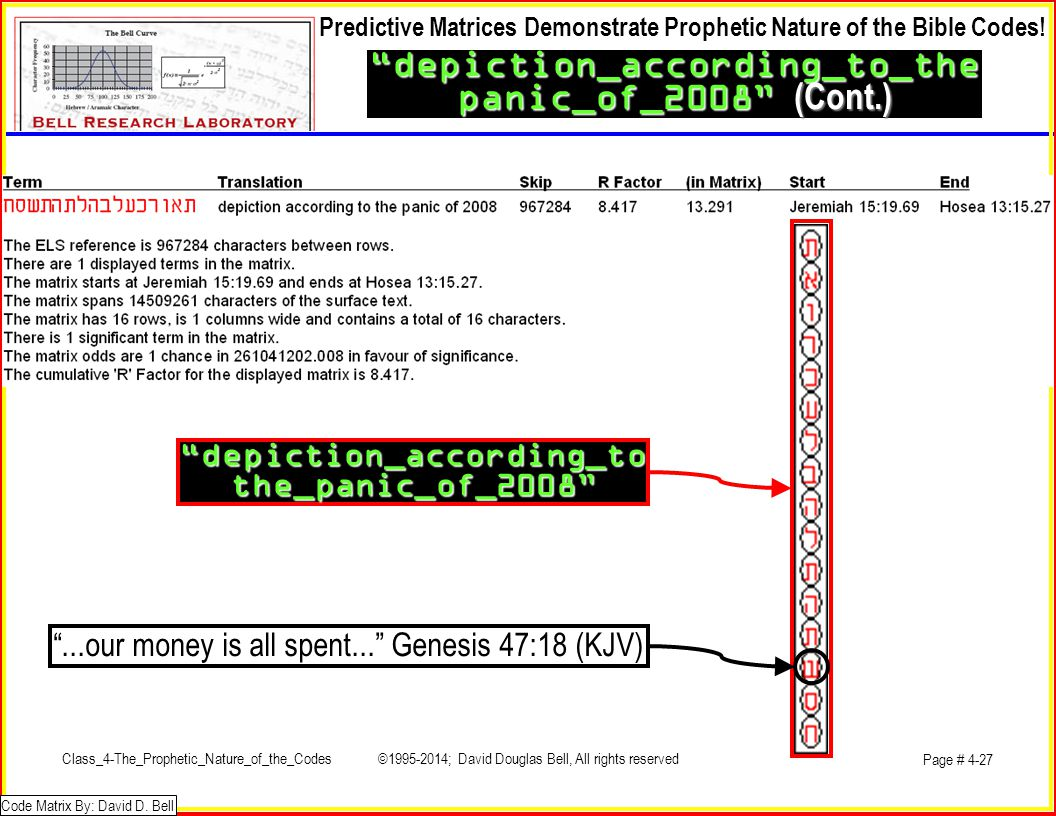 depiction_according_to_the panic_of_2008 (Cont.) Predictive Matrices Demonstrate Prophetic Nature of the Bible Codes.