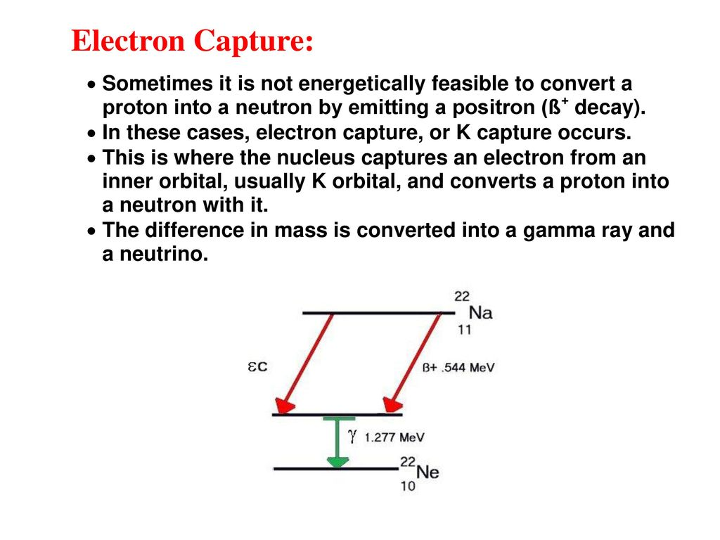 penetration power of orbitals