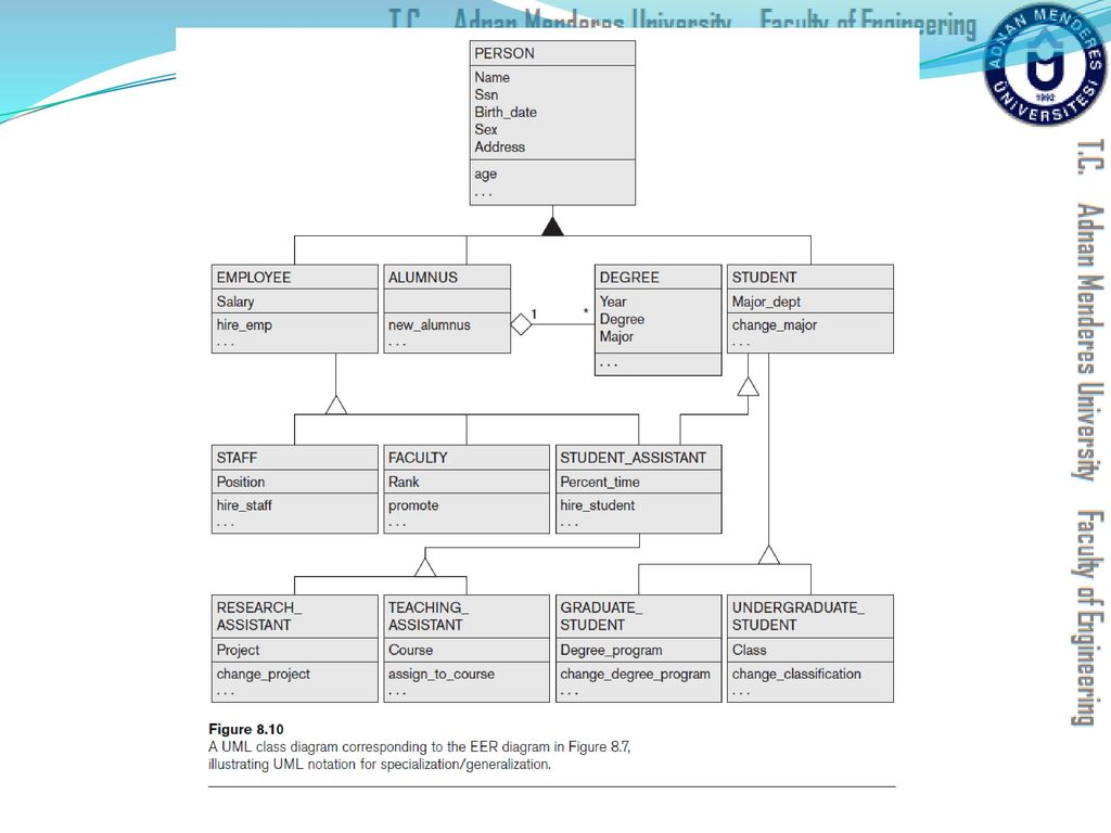 Diagrams generalization uml concept map pajero wiring diagram cse202 database management systems ppt download slide 68 12250467 diagrams generalization uml concept map diagrams generalization uml concept map ccuart Image collections