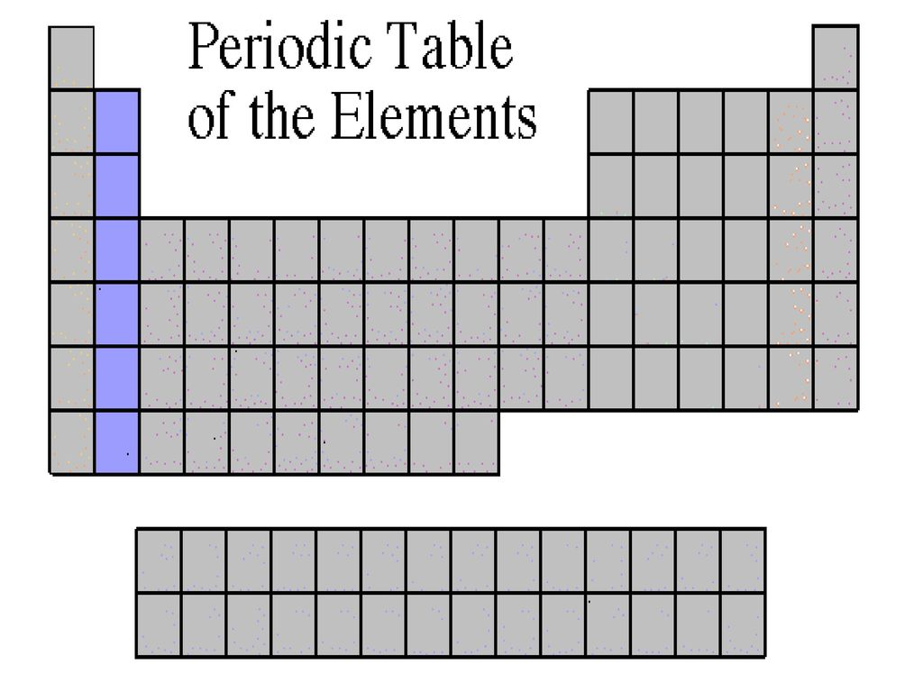 Reactive elements on the periodic table choice image periodic elements compounds and mixtures ppt download 35 alkaline earth metals second column on the periodic table gamestrikefo Images